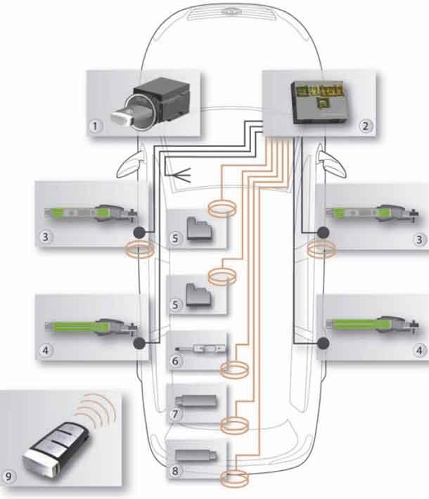 управление системой автоматического... разделительное реле шины данных CAN-Привод J788, функциональная схема...